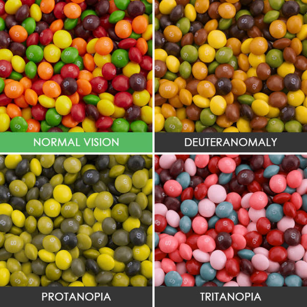 Color Blindness - verywellhealth.com