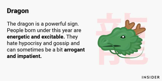 How Your Chinese Zodiac Influences You Without You Even Knowing About It