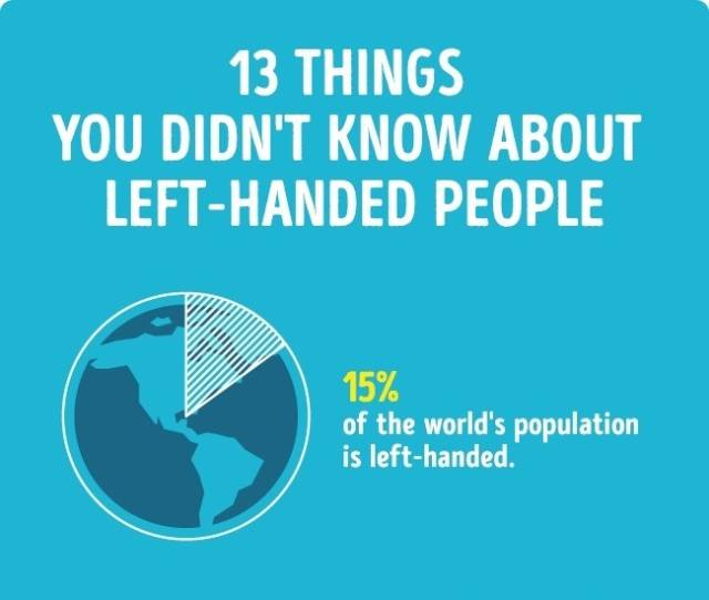 Turns Out, Left-Handed People Are Really Special
