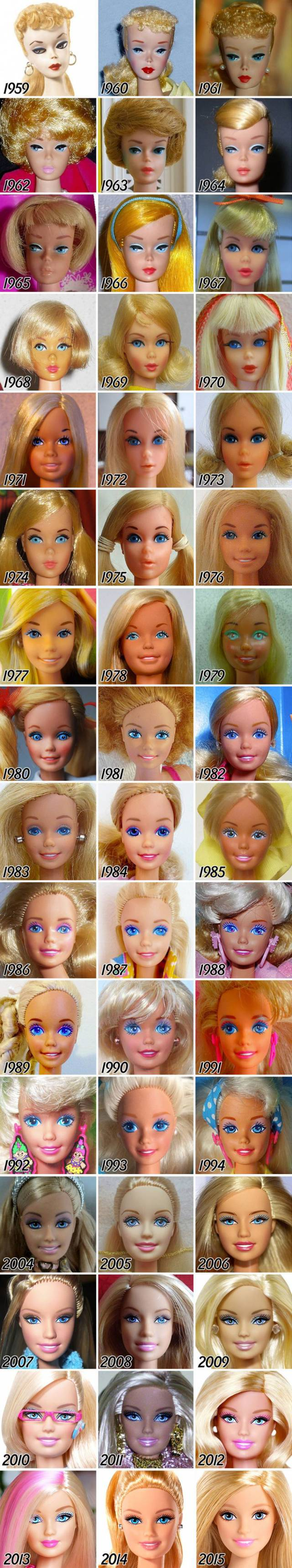 The 50-Years Evolution Of The World-Famous Doll - Barbie