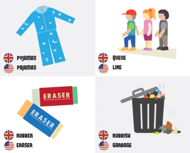 American And British English Are Almost Different Languages Already