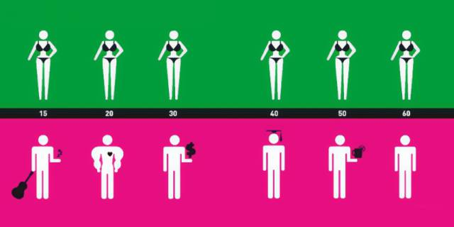 It Seems That The Only Thing Men And Women Have In Common Is Being Humans