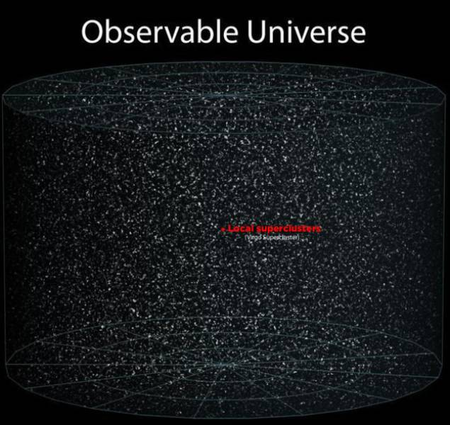 Our Universe Is Much More Greater And More Mysterious Than We Think
