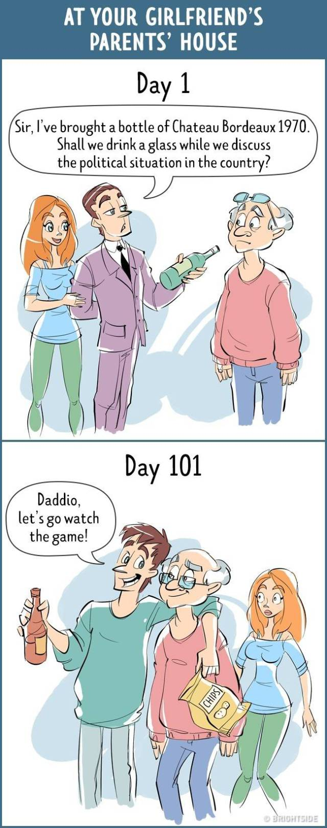 How We See Things On Day 1 And Day 101 Is Impressive And So True…
