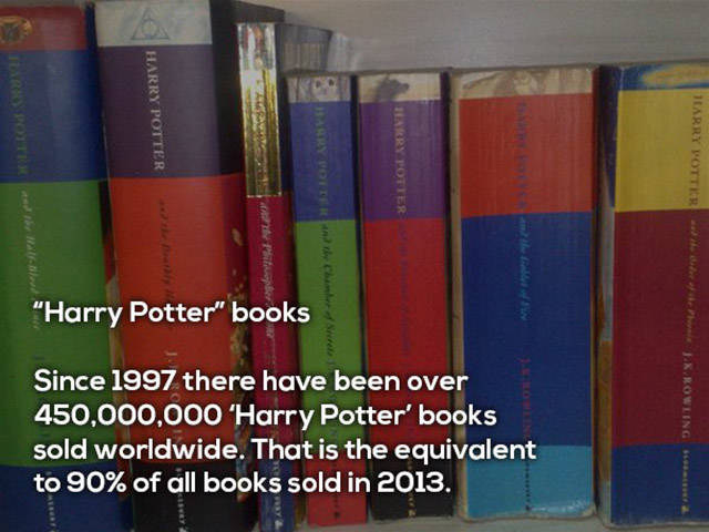These Are Some Of The Most Successfully Sold Products Ever Made