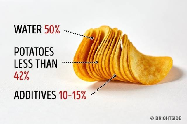 It's Time To Reveal The Truth About These Food Products