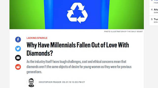 These Headlines Get The Most Awkward Things About Millenials