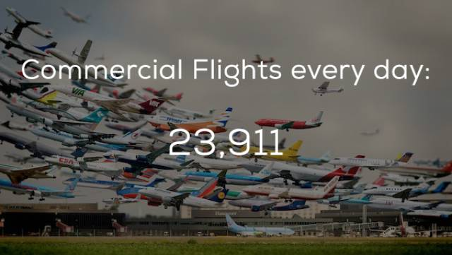 Here's Every Piece Of Latest Data About Air Traveling That You Could Find Interesting
