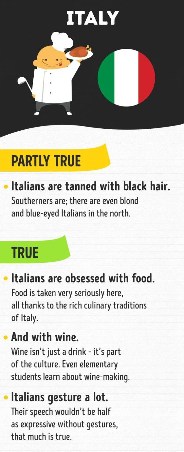 You Know All Of These Stereotypes About Nations. But Are They True?