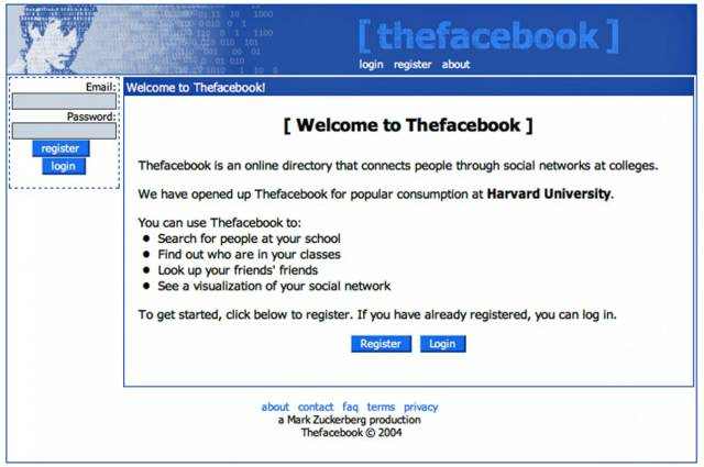 The Rise Of Facebook From Nothing To Everything