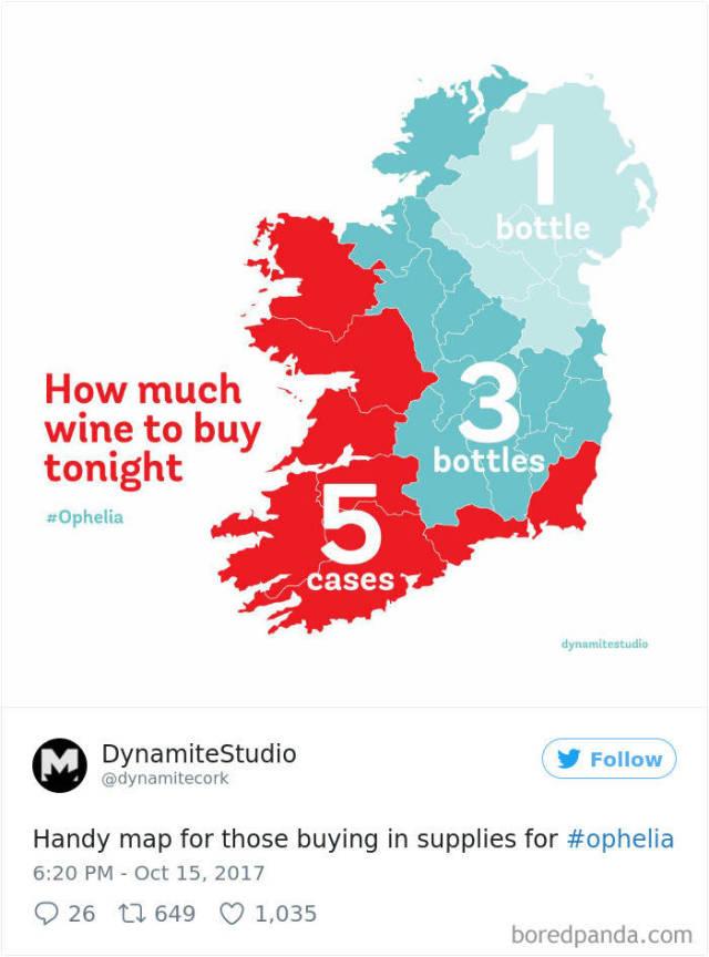Hurricane Ophelia Is Nothing Against Irish Unbreakable Spirit