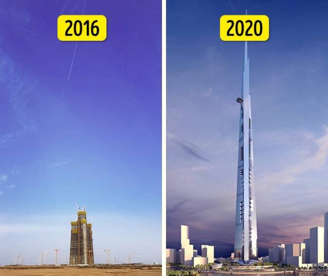 Lots Of Things Could Change Until 2050