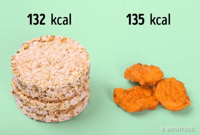 Counting Calories Can Sometimes Be Pretty Deceiving…