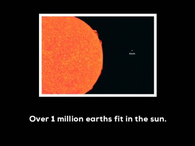 These Facts Are Impossible To Believe, But Still True
