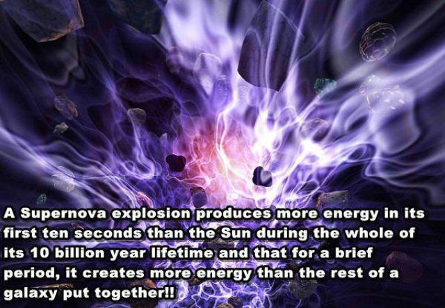 Facts To Heat Your Brain Up