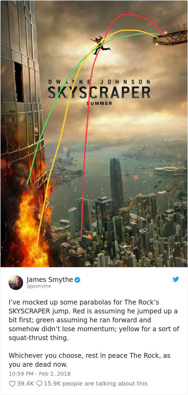 Internet Went A Bit Too Far With Scientific Analysis Of Dwayne Johnson's New Movie Poster