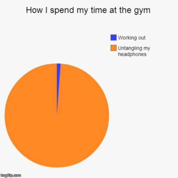 Everybody Loves To Hate Gym
