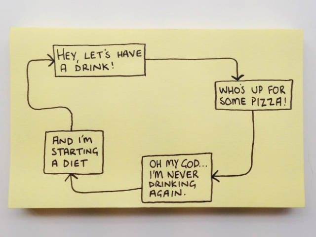 """A Sticky Note Guide To Life"" Shows Us Why Our Life Is Kinda Hard"