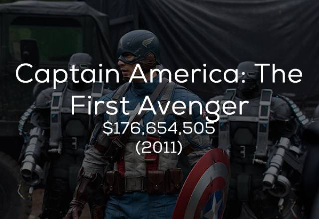 Marvel Really Earns Tons Of Money With Their Movies