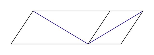 Optical Illusions Always Make Everyone Wonder