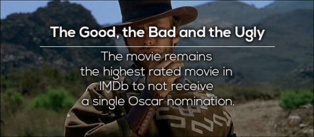 Top Facts About Top-20 Movies As Rated By IMDb