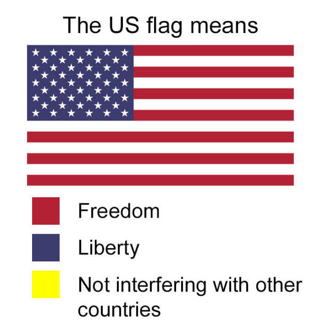 People Explain What Country Flags Really Mean And It's Not What You Would Expect