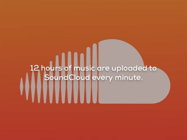 Symphony Of Music Facts