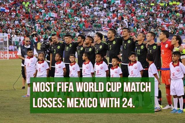 FIFA World Cup Records That Set A Very High Standard For This Year's Championship