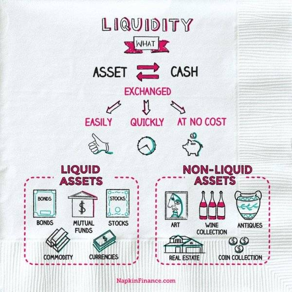 Even The Hardest Financial Concepts Could Fit On A Napkin