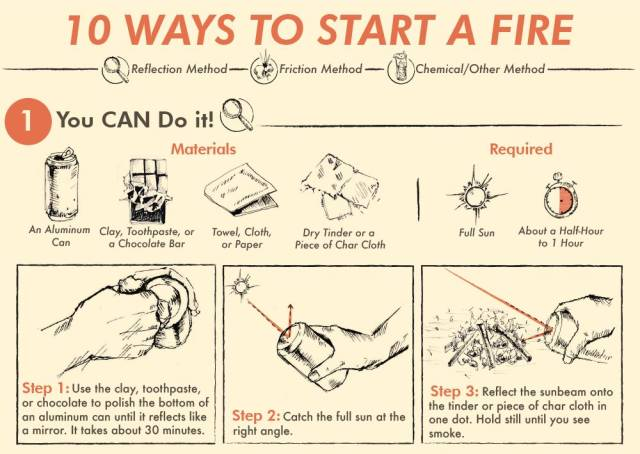 What You Need To Start A Fire