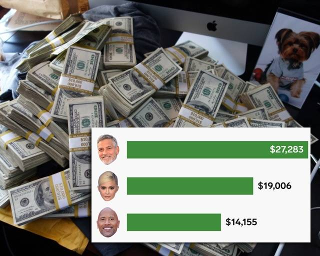 How Much Famous People Earn In Just An Hour's Time