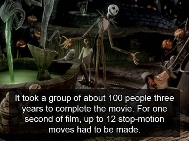 """Spooky Facts About """"The Nightmare Before Christmas"""""""