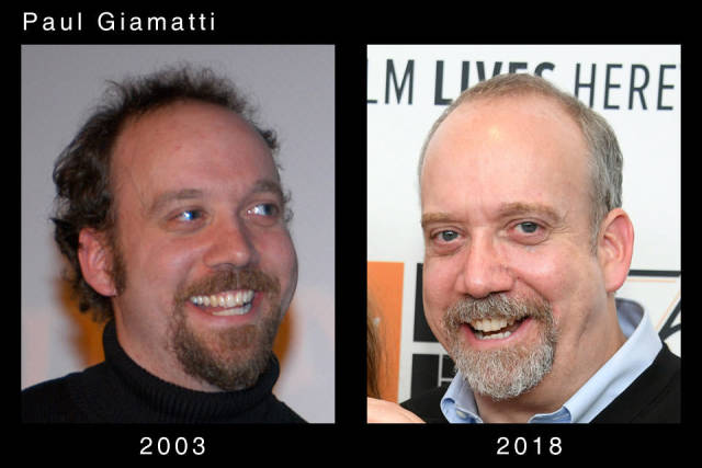 Hogyan változik az aktor az idővel?