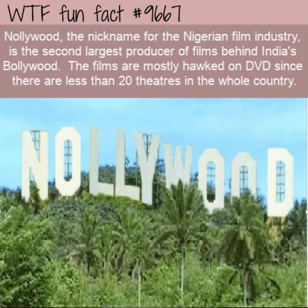 Fancy Some Facts?