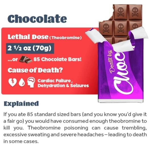 Common Food Can Be Really Deadly