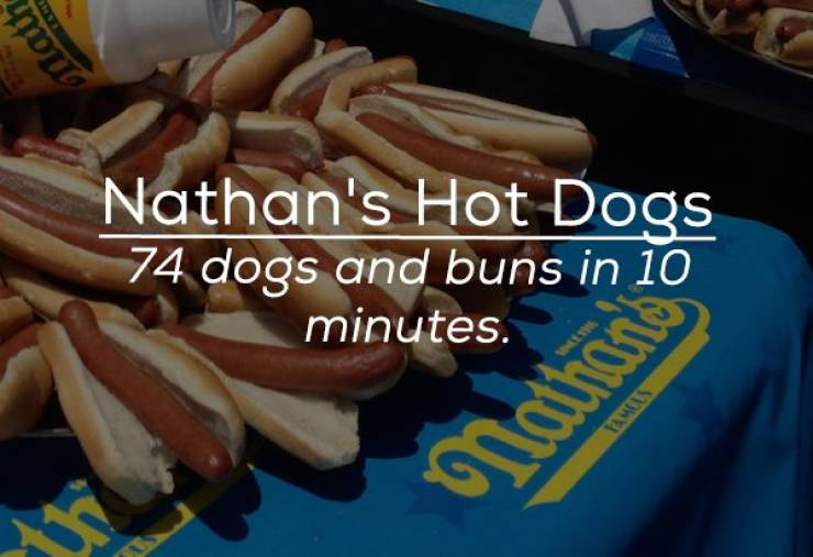 Joey Chestnut Is A Competitive Eater, And His Records Are Difficult To Digest
