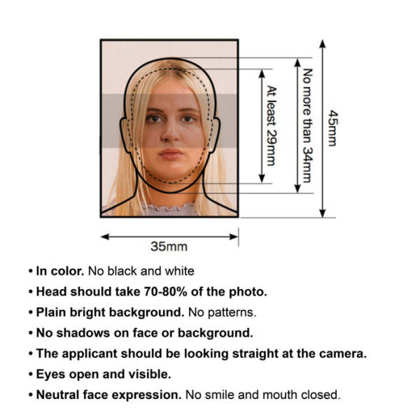Passport Photos Don't Tell The Full Story