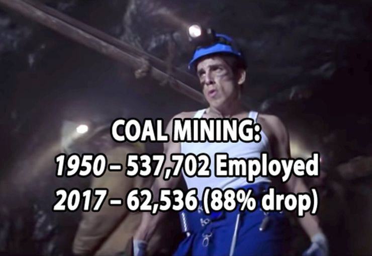 Jobs That Were Popular In The '50s And Are Currently Dying Out