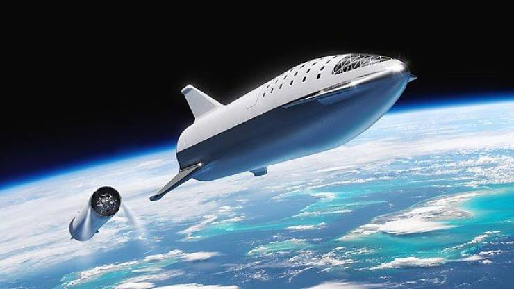 What Future Of Space Travel Looks Like