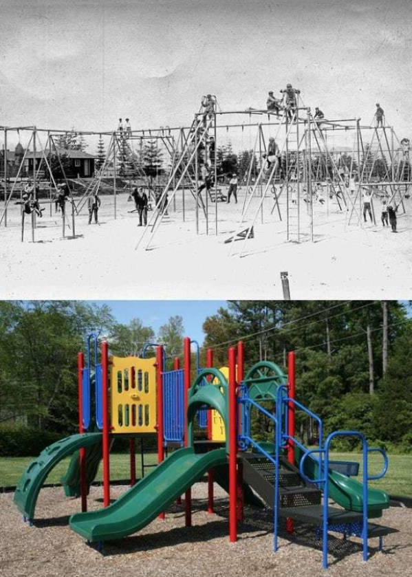 How Everything Changed Over The Last 100 Years