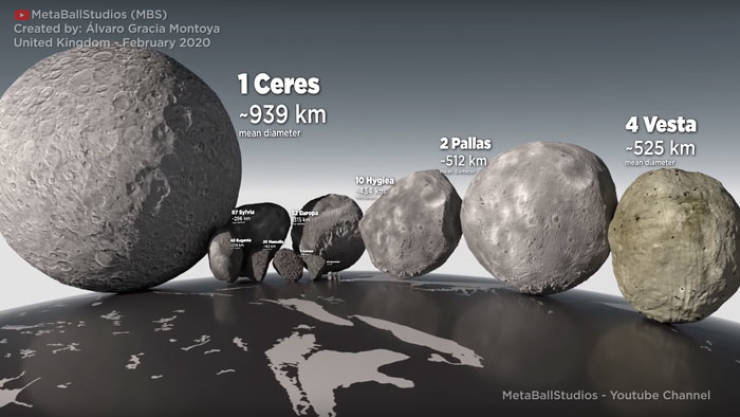 Asteroids Compared To… New York City