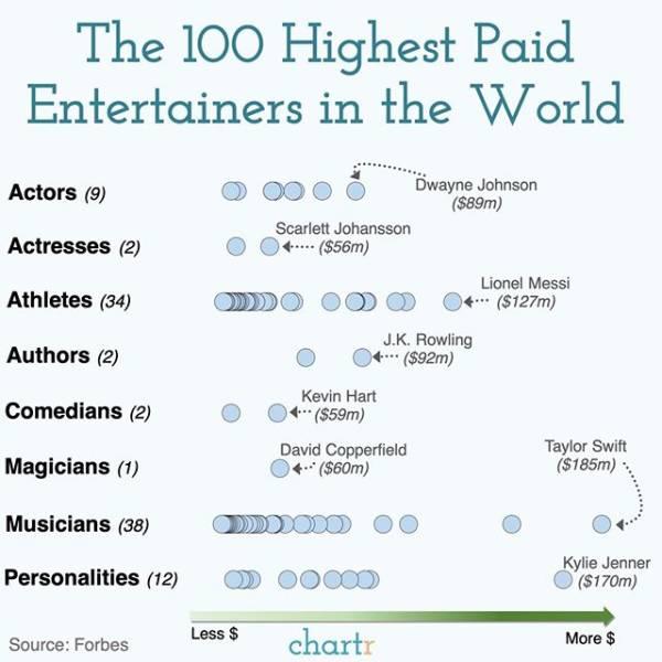 These Graphs Explain Everything!