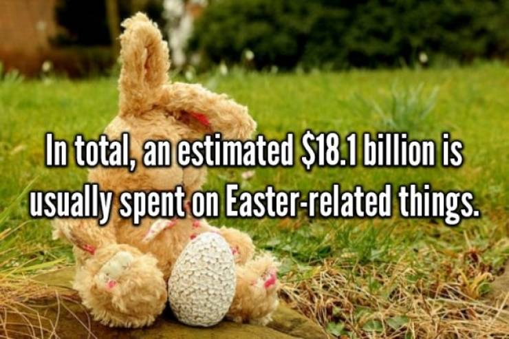 Go On An Egg Hunt With These Easter Facts