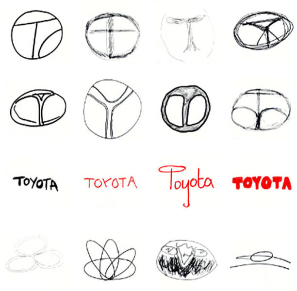 Company Challenges People To Draw Car Brand Logos From Memory