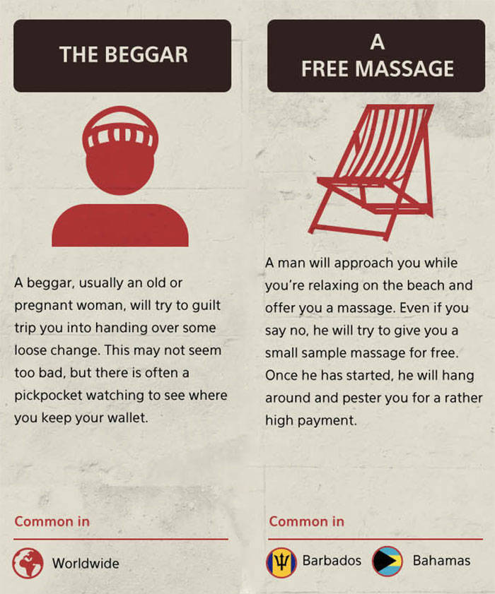 The Nastiest Tourist Scams From Around The World