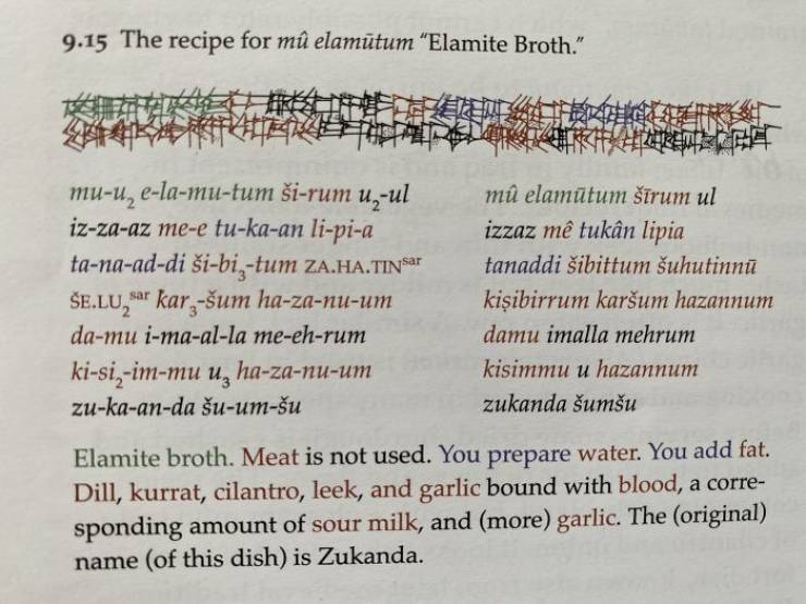 Time To Try Out 4000-Year-Old Babylonian Recipes!