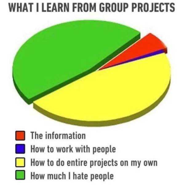 Ah, The Joy Of Group Projects…