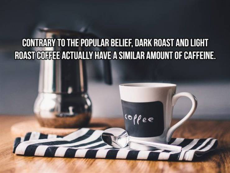 Addictive Facts About Coffee