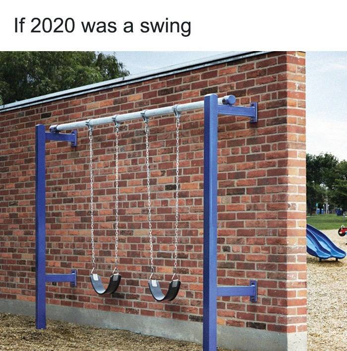 If 2020 Was A…