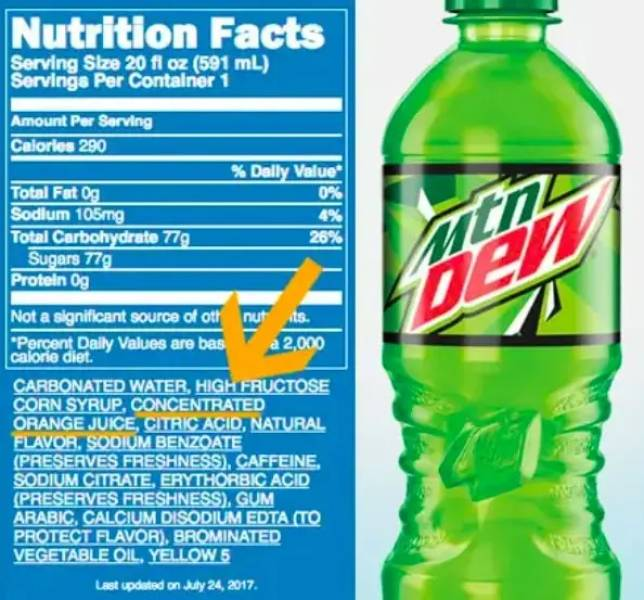 Yum, Food Facts!